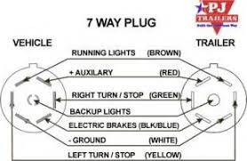 7 flat pin wiring diagram trailers images trailer plug wiring diagram 7 pin flat trailer circuit