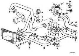 similiar bmw 525i engine diagram keywords bmw engine cooling system diagram bmw e46 engine 2001 bmw x5 engine