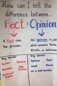 best images about persuasive writing lessons fact and opinion anchor chart 2nd grade i can really use this in my classroom