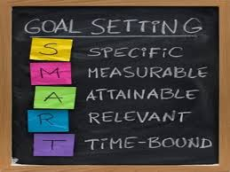 why setting goals is absolutely crucial to your success drew smart goals