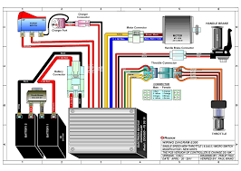 razor manuals e300 versions 32 wiring diagram