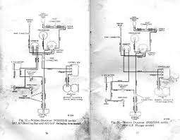 bsa a10 wiring diagram bsa wiring diagrams cars wiring diagram page 76 77