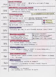 reconstruction after the civil war worksheets info reconstruction after the civil war work sheet war essays