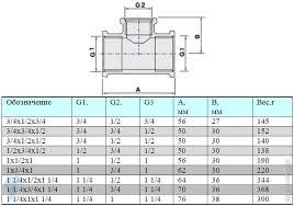"""<b>Тройник</b> VALTEC <b>1 1</b>/4""""Вх <b>1/2</b>""""Вх1.<b>1</b>/4""""В никель / лат VTm.750"""