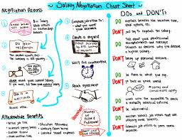 What are some effective strategies for negotiating salary for a ... Salary Negotiation Cheat Sheet