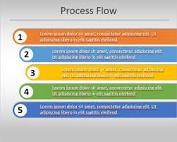 free growth diagram template for powerpointsimple process flow chart template for powerpoint