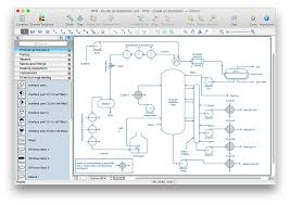 process flowchart   draw process flow diagrams by starting with    chemical process flow example