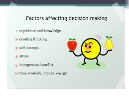 problem solving amp decision making at the workplace  the decision making