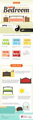 1000 ideas about rearrange room on pinterest organize kids rooms floor planner and plantation style houses chi yung office feng