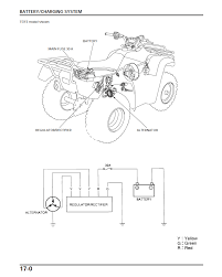 honda rancher wiring diagram honda wiring diagrams