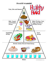 food worksheets cut paste activities food pyramid salud cut and paste food worksheets food pyramid homeschool kidsandnutrition healthyfood