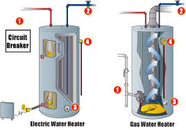 emergency steps to shut down a hot water heater