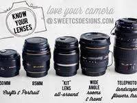 Photo tips: лучшие изображения (83) | Фотографии, Фотосъемка ...