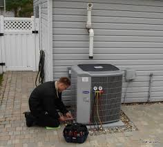 Image result for cost of HVAC installation