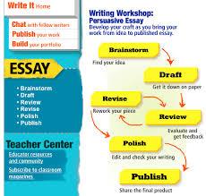 Help write essay online payment   dissertation help Bangladesh Software Testing Board