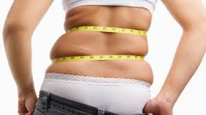 Image result for women body image issues