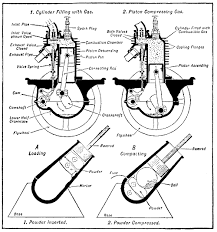 the project gutenberg ebook of aviation engines, by victor wilfred on simple engine diagram valve