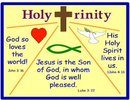 Image result for images for the Biblical trinity