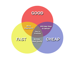 graphical output   golf a venn diagram generator   programming    golf a venn diagram generator