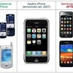Apple and Samsung Headed Back to Court for iPhone Patent Damages Retrial