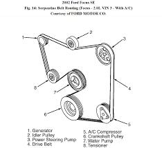 2002 ford focus se serpentine belt routing diagram