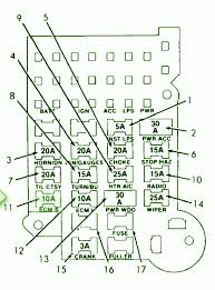 1994 chevy s10 tail light wiring diagram wirdig wiring diagram volvo s80 fuse box diagram 2000 mercury cougar fuel