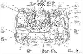 1994 nissan 300zx fuse box diagram on 1994 images free download 2007 Nissan Sentra Fuse Diagram 1994 nissan 300zx fuse box diagram 15 toyota yaris fuse box nissan sentra fuse box diagram 2010 nissan sentra fuse diagram