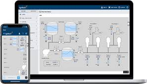Industrial Automation Software Solutions by Inductive Automation