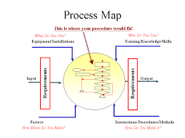 process maps templateprocess map diagram