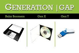 essay on generation gap   order essay online