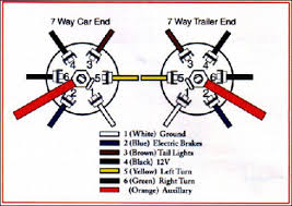 6 way trailer light wiring diagram 6 image wiring trailer wiring harness diagram 6 way wiring diagram and hernes on 6 way trailer light wiring