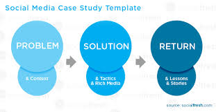 Case study essay writing samples Case study   DM    CKD