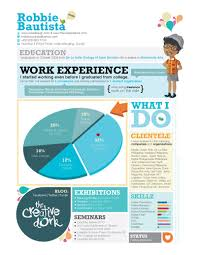 best unique resumes resume samples best unique resumes 30 best visual powerpoint rsums for your inspiration 10 interesting and simple resume