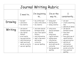 Narrative Writing Grade   Rubric   grade   ela expanded rubric for     Track growth on a developmental kindergarten writing scale that grows from scribbling to writing phonetically spelled