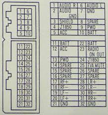 chrysler radio wiring diagram chrysler wiring diagrams