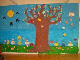 Decorazioni Finestre Scuola Primaria : Decorazioni inverno scuola dell infanzia sulle pareti