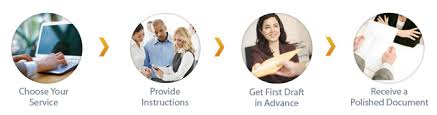 Cheap Assignments Writing Services   Cheap Writing Services Cheap Writing Services