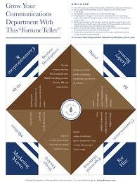 fortune teller resume for communications vp gone viral loxley browne fortune teller loxley browne resume jpg
