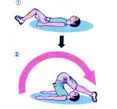 「フロアにねて両足を後ろに曲げる運動」の画像検索結果
