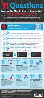 infographic questions nonprofits should ask to assess their risk infographic risk management