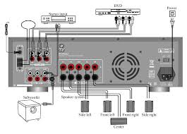 5 1 home theater wiring diagram images home theater 5 1 wiring wiring diagram schematic on dell home theater speaker pyle home pt570au 51 channel 350 watts amfm radio usbsd card