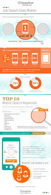 the state of mobile job search in infographic mobile job seeker recruiter infographic