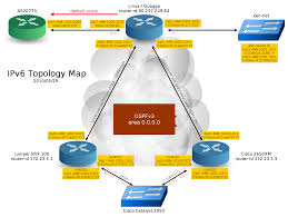 software recommendation   nice network diagram editor    ask ubuntunetwork diagram