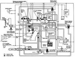 similiar freightliner electrical schematics keywords freightliner m2 wiring diagrams freightliner wiring diagram and