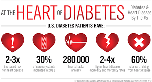 determinants of health infographic google search visualization advancing the clinical practice of interventional cardiovascular medicine medtronic inc nyse mdt today announced u s food and drug administrati