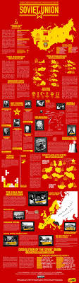 17 best images about russia stalin s history ussr