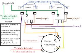 club car xrt wiring diagram club wiring diagrams sgdiag club car xrt wiring diagram