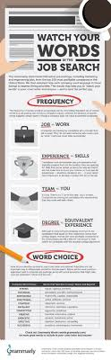 watch your words in your cover letter resume can help you get watch your words in your cover letter resume can help you get the gig your
