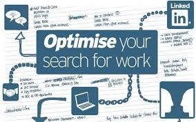 why mba how an mba can boost your employability  telegraph why mba optimise your search for work
