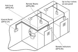 disabled toilet alarm 1 zone kit alarm nurse call systems zeta disabled toilet alarm wiring diagram